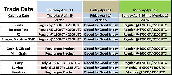 CME - Good Friday - Holiday Trading Hours - 2017.jpg