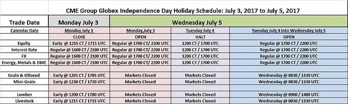 CME - July 4th Holiday Trading Hours - 2017.jpg
