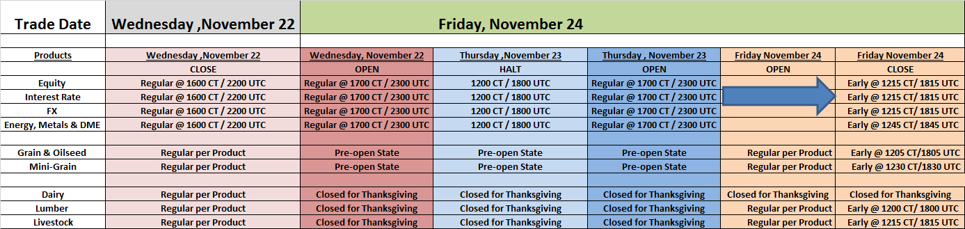 CME - Thanksgiving Holiday Schedule - 2017.png
