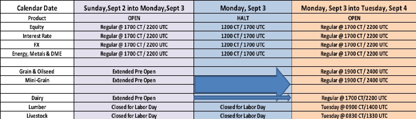 CME - US Labor Day Holiday Trading Hours - 2018