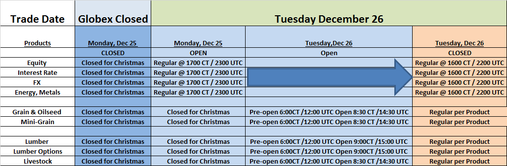 CME Christmas Schedule - December  25 - 26, 2017.png