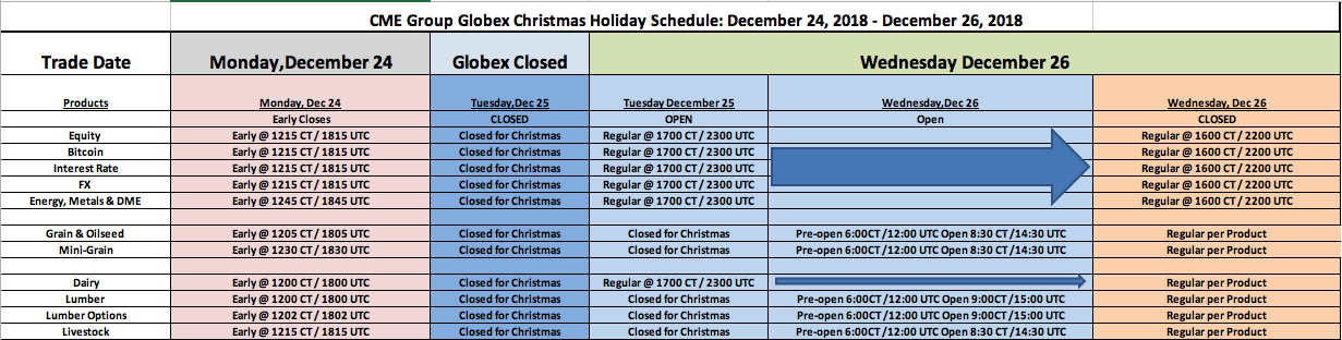 CME Group - Holiday Trading Schedule - Christmas 2018