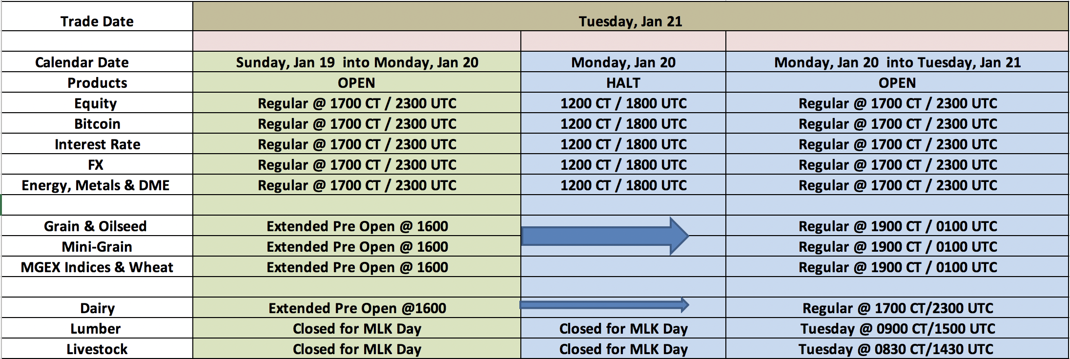 CME Group - Martin Luther King Day Holiday Schedule - 2020