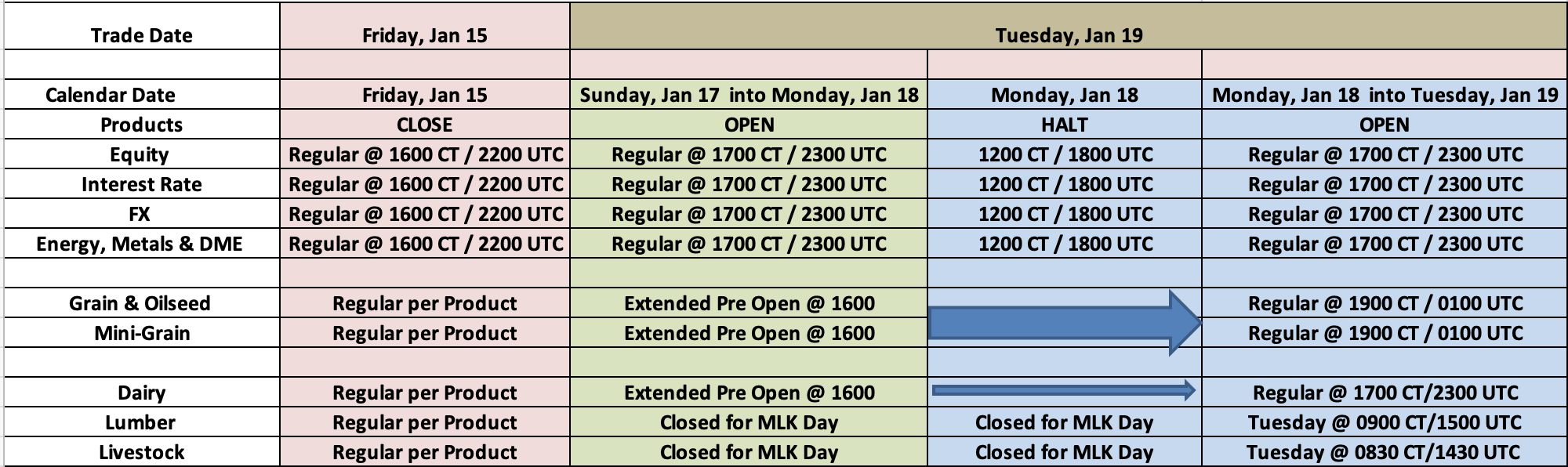 CME Group - Martin Luther King Day Holiday Schedule - January 15 - 19, 2021
