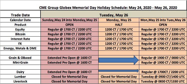 CME Group -Memorial Day Holiday Schedule May 24-26, 2020