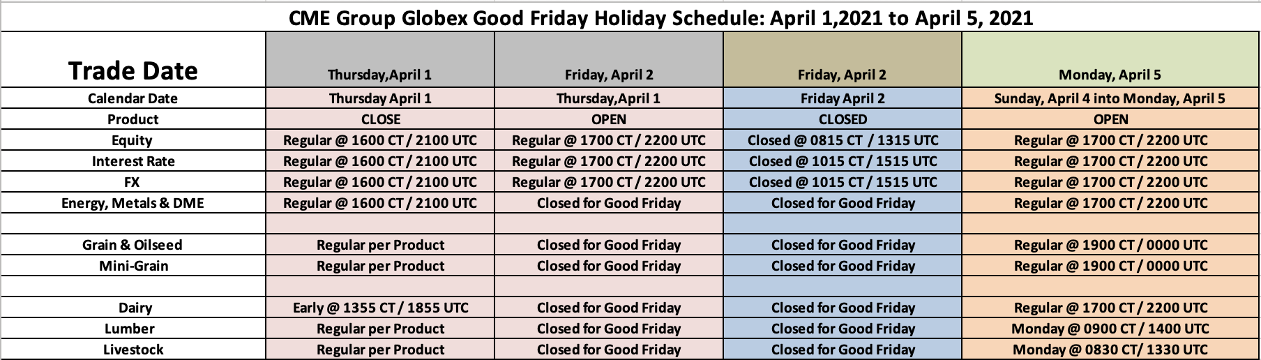 CME Group Globex Good Friday Holiday Schedule April 1-5, 2021