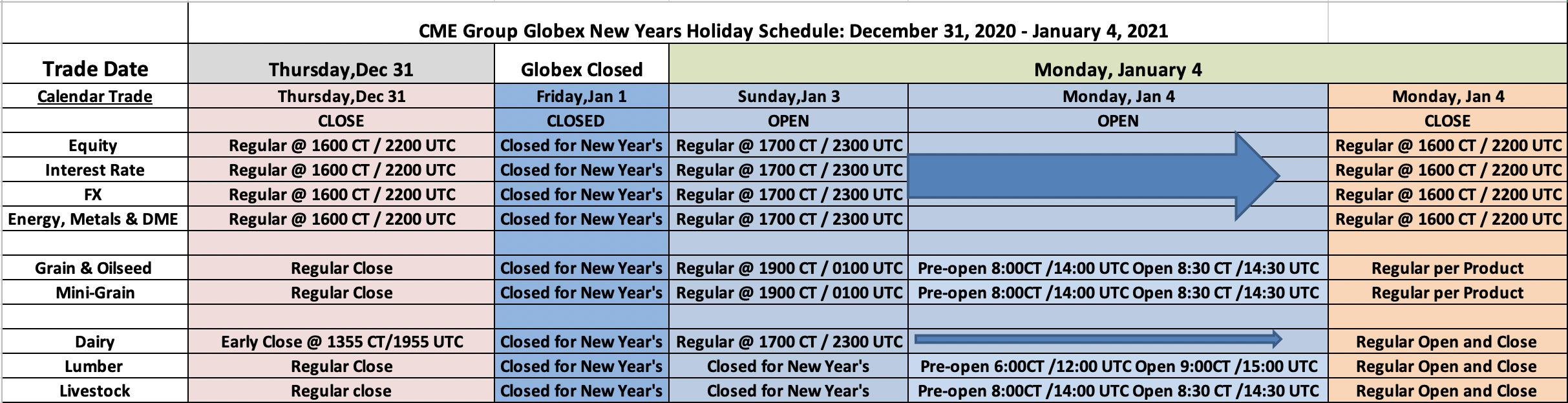 New Years   Holiday Trading Schedule (2020/2021)