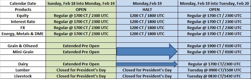 CME Group Globex Presidents Day Holiday Trading Schedule - February 19 - 20 2018.jpg