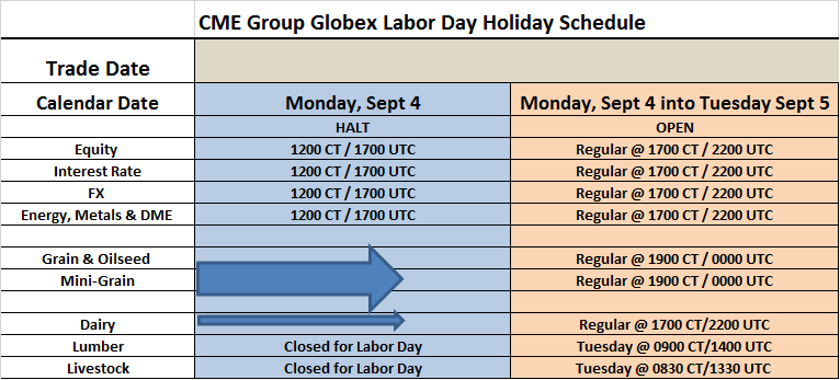 Labor Day Holiday Schedule - 2017.png