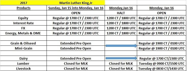 MLK Holiday Trading Schedule - 2017.jpg