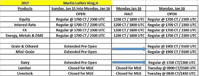 MLK Holiday Trading Schedule - 2017.jpg