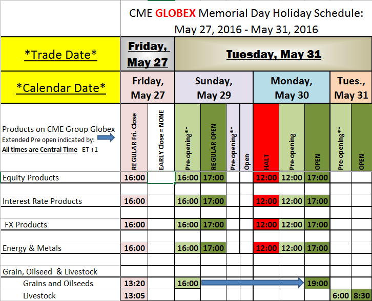 Globex options trading hours