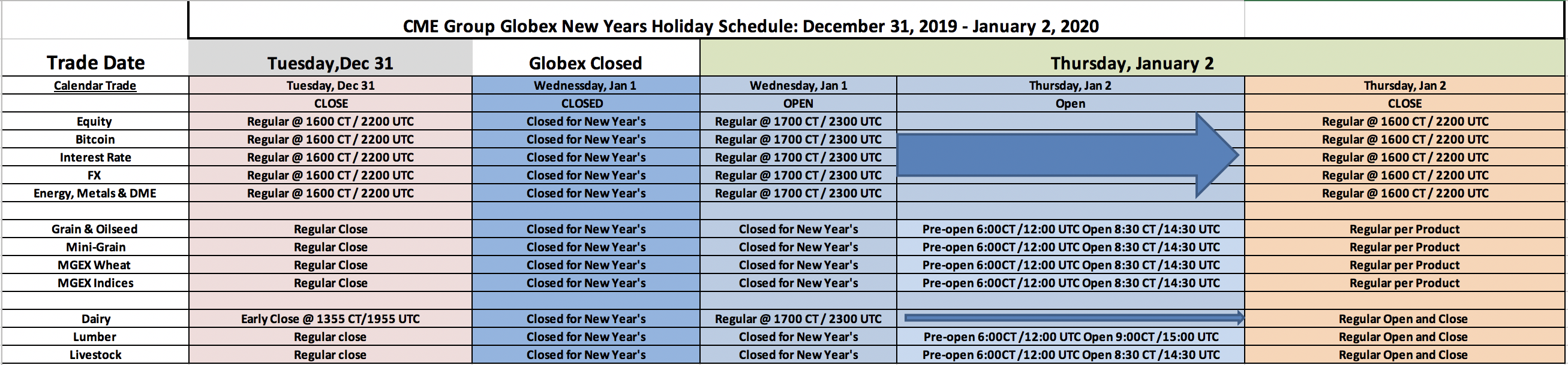 New Year - Holiday Trading Schedule - CME - 2019-2020