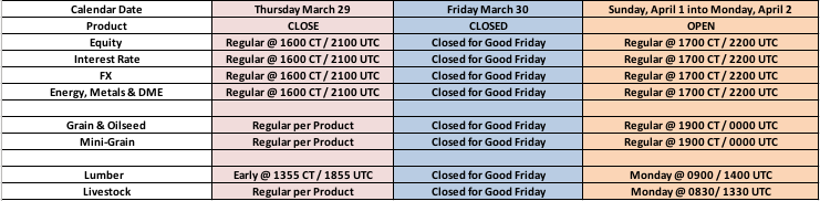 CME Globex - Good Friday Holiday Trading Schedule - 2018