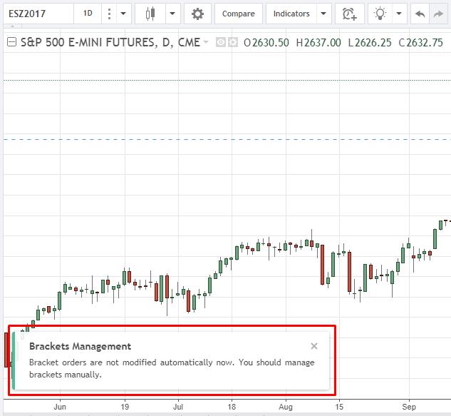 TradingView - Bracket Orders - 4.png