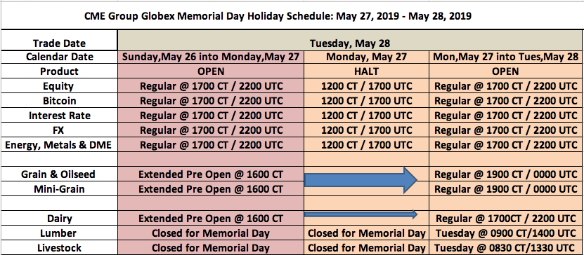 US Memorial Day Holiday Trading Hours - 2019