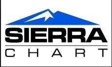 sierra_charts_logo.jpg