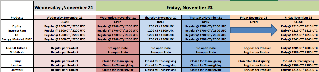 CME Group - Thanksgiving Holiday Trading Hours - 2018